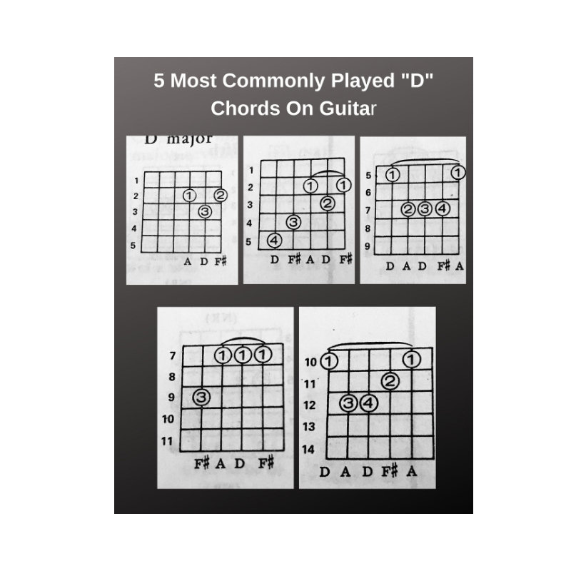 D Chord Guitar Variations - 24 Ways to Play D Chord on Guitar