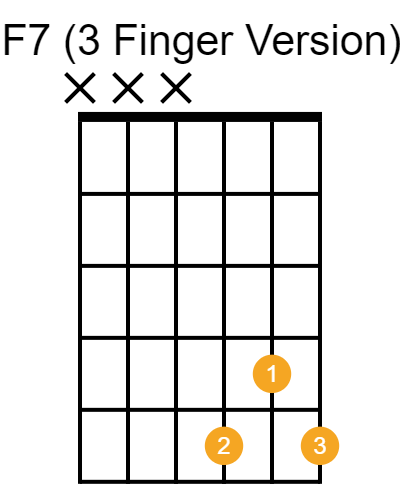 f7 chord guitar no barre 3 finger version